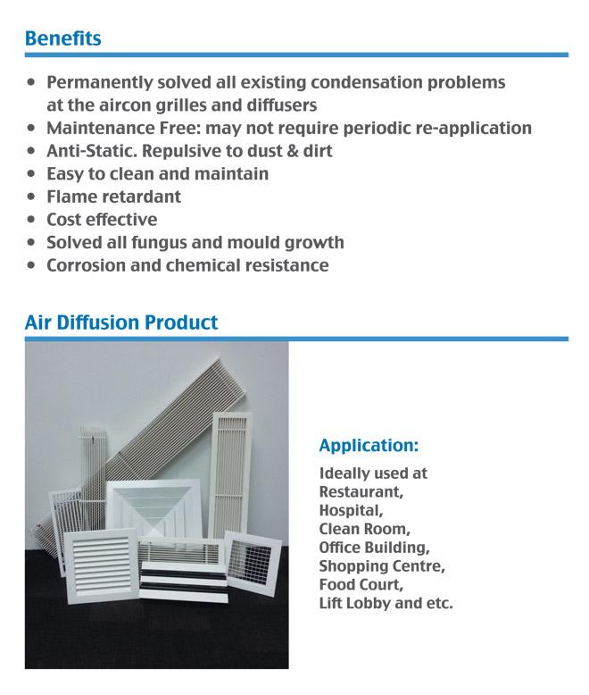 Trocken-anti condensation grilles & diffusers | RGlazen